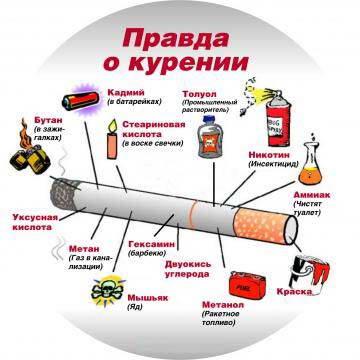 Бросить курить советы способы